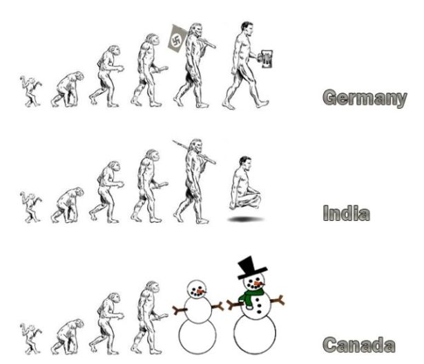 evolution_04