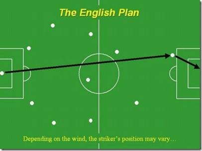 soccer_plans_01
