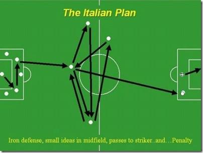 soccer_plans_03