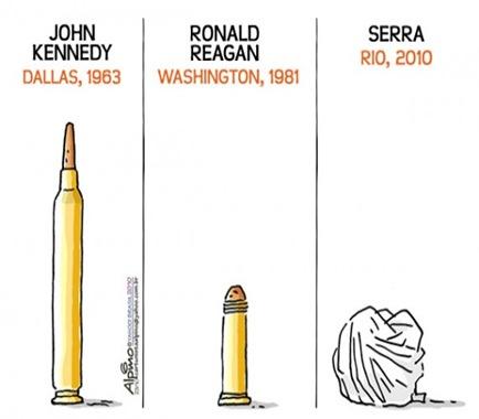 atentados-politicos-que-mudaram-a-historia-570x394