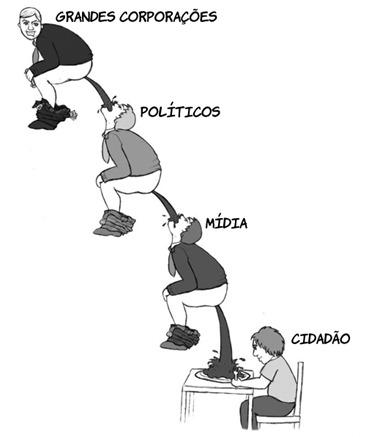 hierarquiasocial